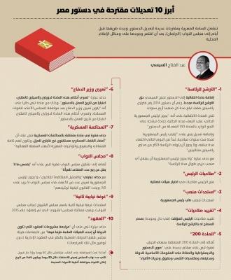 ابرز التعديلات المقترحة على الدستور المصري