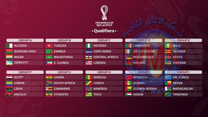 الإعلان عن نتائج قرعة تصفيات أفريقيا المؤهلة لكأس العالم 2022