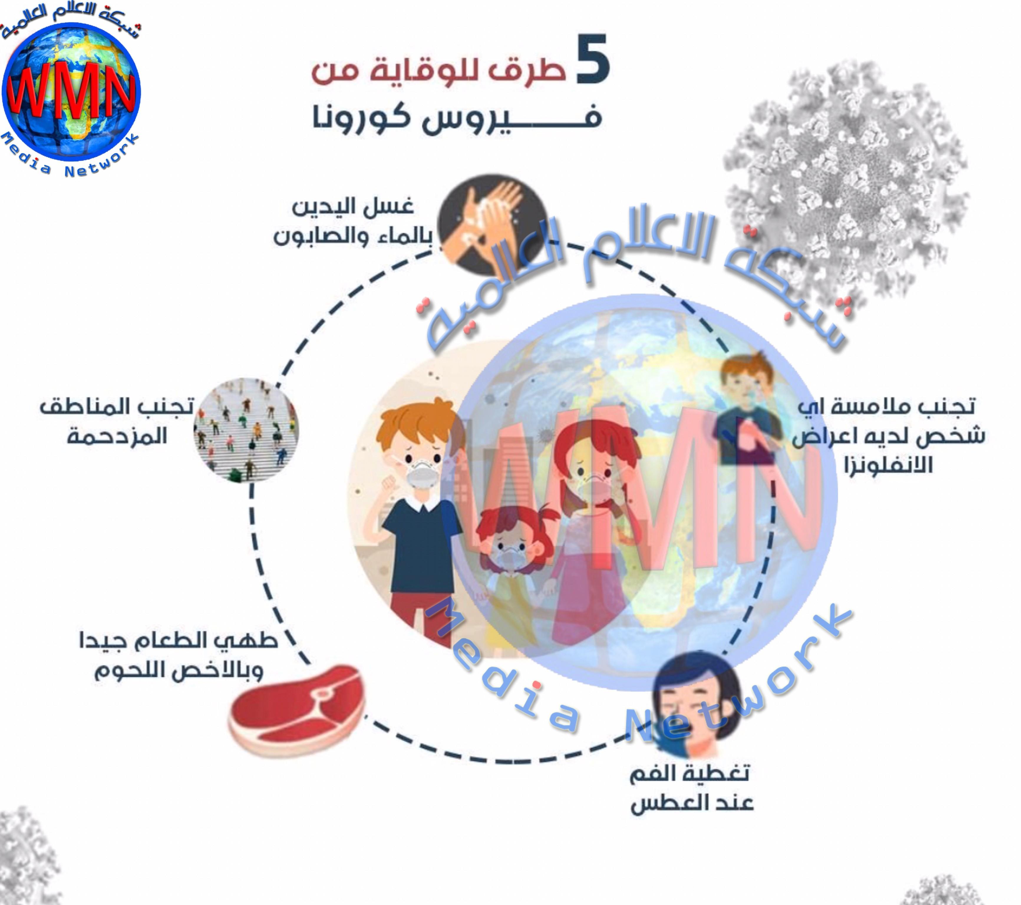 انفوغراف: 5 طرق للوقاية من فيروس كورونا