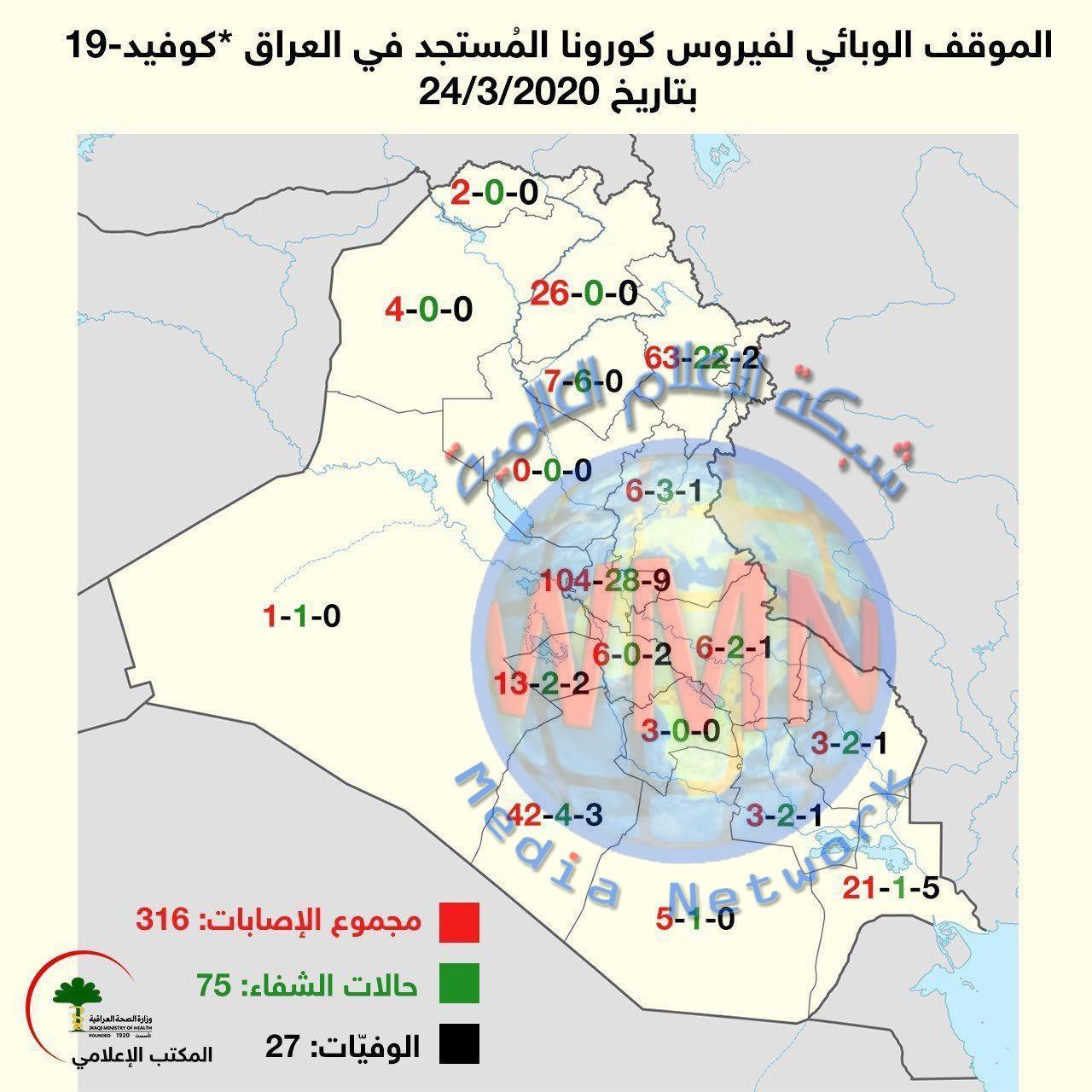 بالانفوغراف… الموقف الوبائي لفيروس كورونا في العراق