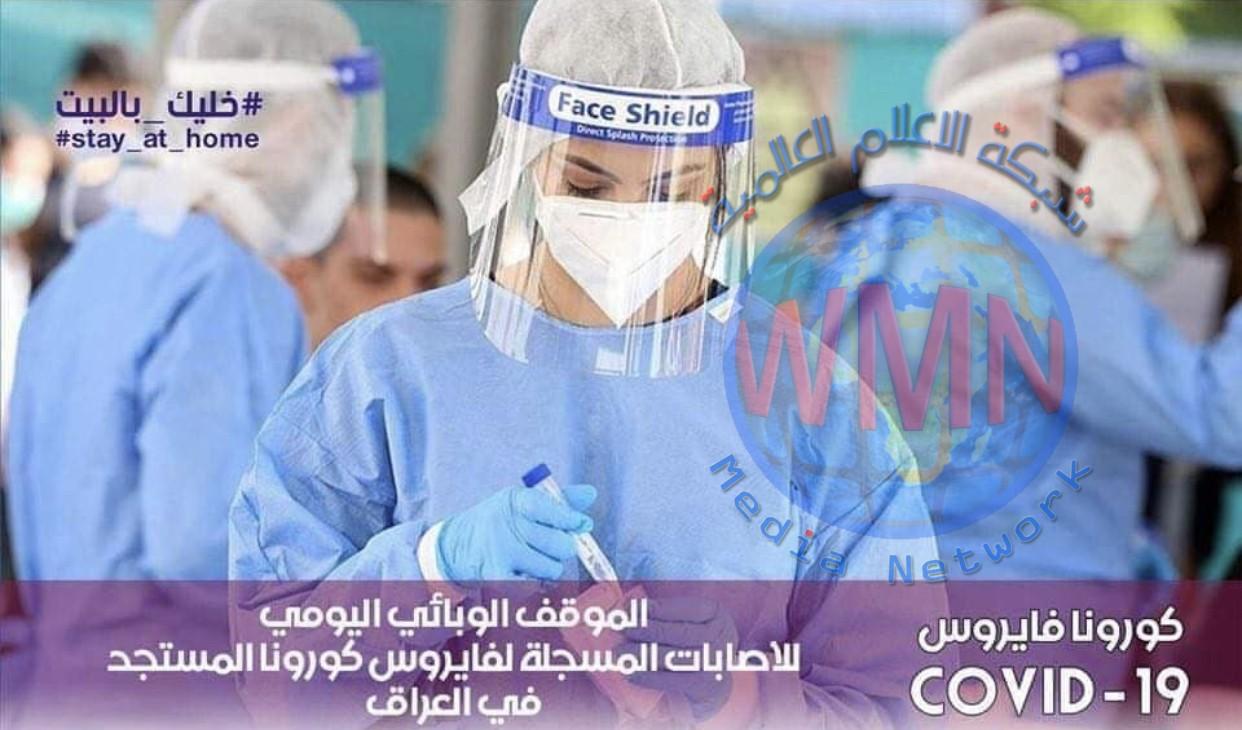 وزارة الصحة تعلن عن تسجيل (١٦٣٥) اصابة جديدة بفيروس كورونا في العراق