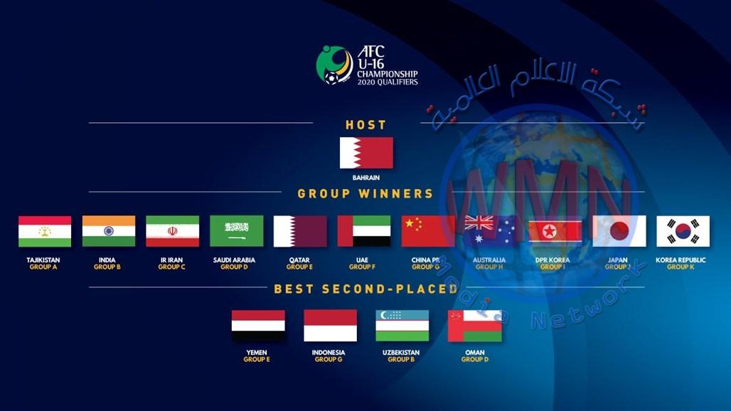 تعرف على موقف العراق من المنتخبات المتأهلة الى نهائيات آسيا للناشئين
